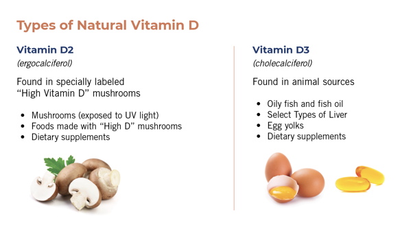 Types of natural vitamin d
